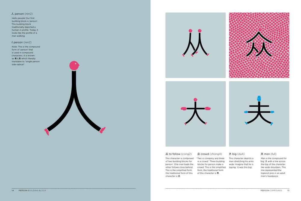 Chineasy Book - Person