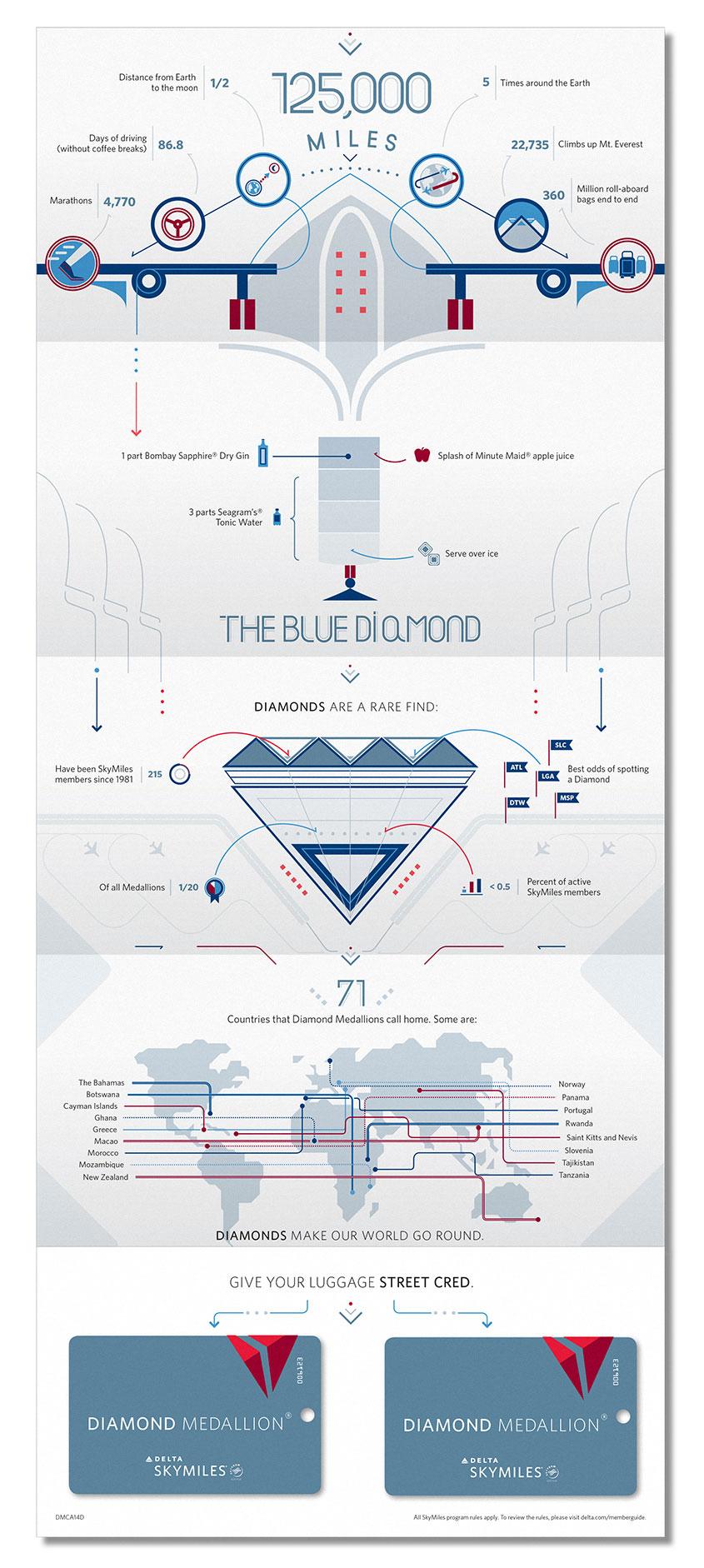 leandro-castelao-Brochures_Diamond_905.jpg