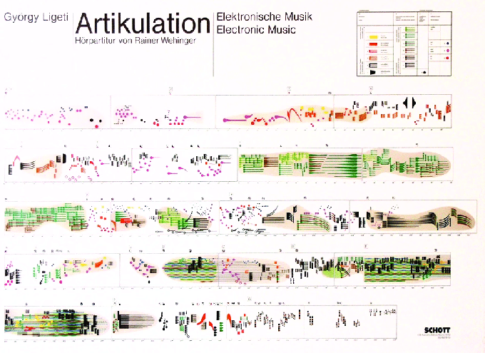 in 1970 graphic designer Ranier Wehinger created this visual of Ligeti's 'Artikulation' 1956 score, listen to the electronic sound here: http://www.erase.net/video/?v=43