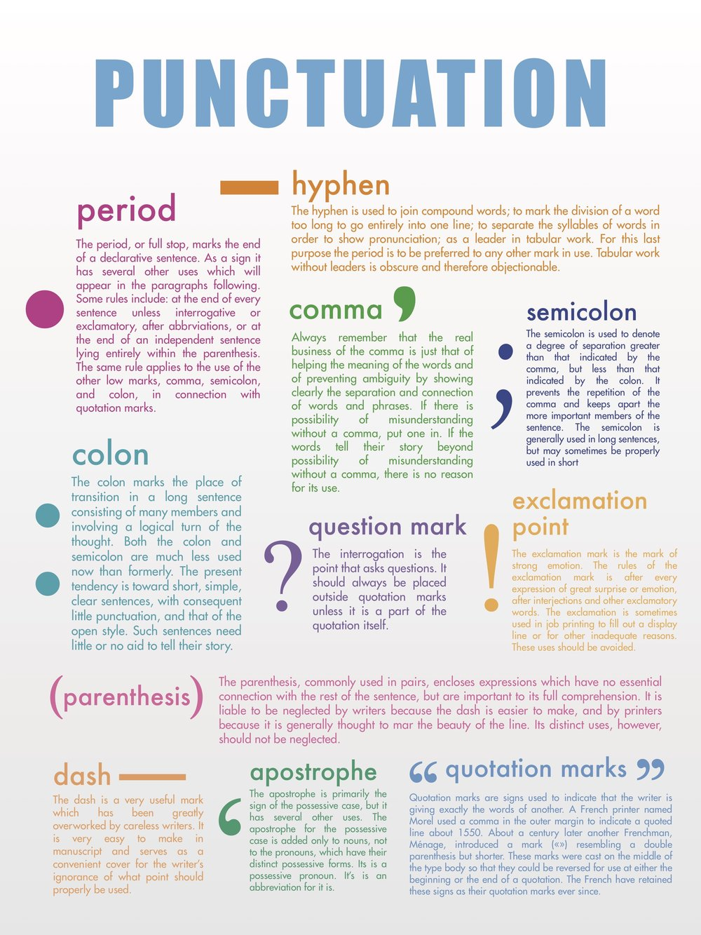 FL1_1505_ENGLISH CLASSROOM POSTERS_24x18.jpg