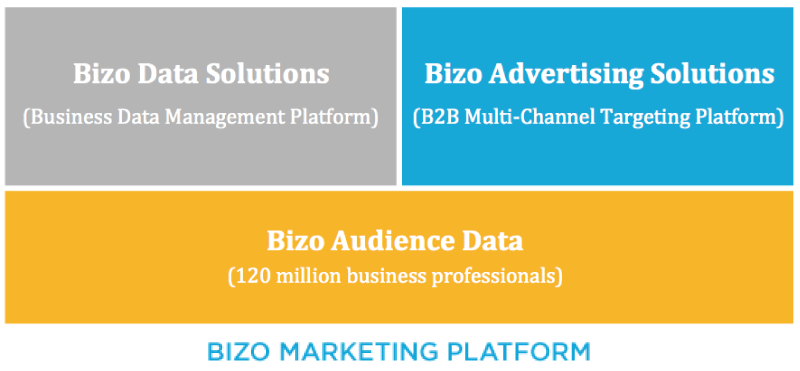 Bizo-Platform-data_solutions.png