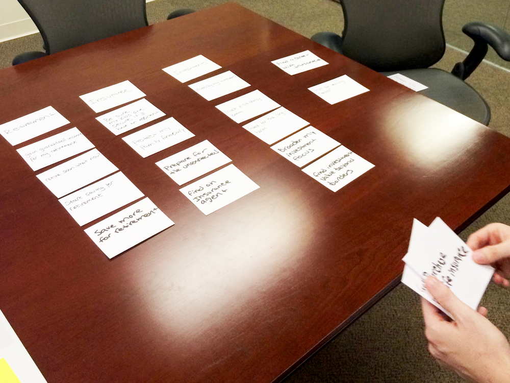 Facilitated and led closedcard sort activities to validate the groupings of information of our products