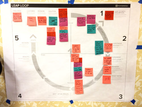 Facilitating project kick offs with key stakeholders and testing assumptions using the leap loop methodology