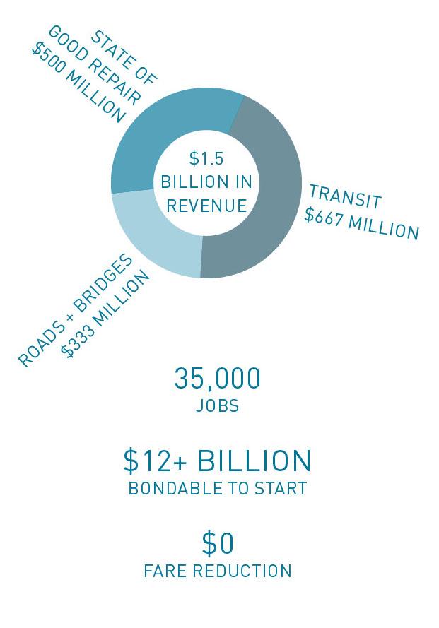 schwartz-infographic.jpg