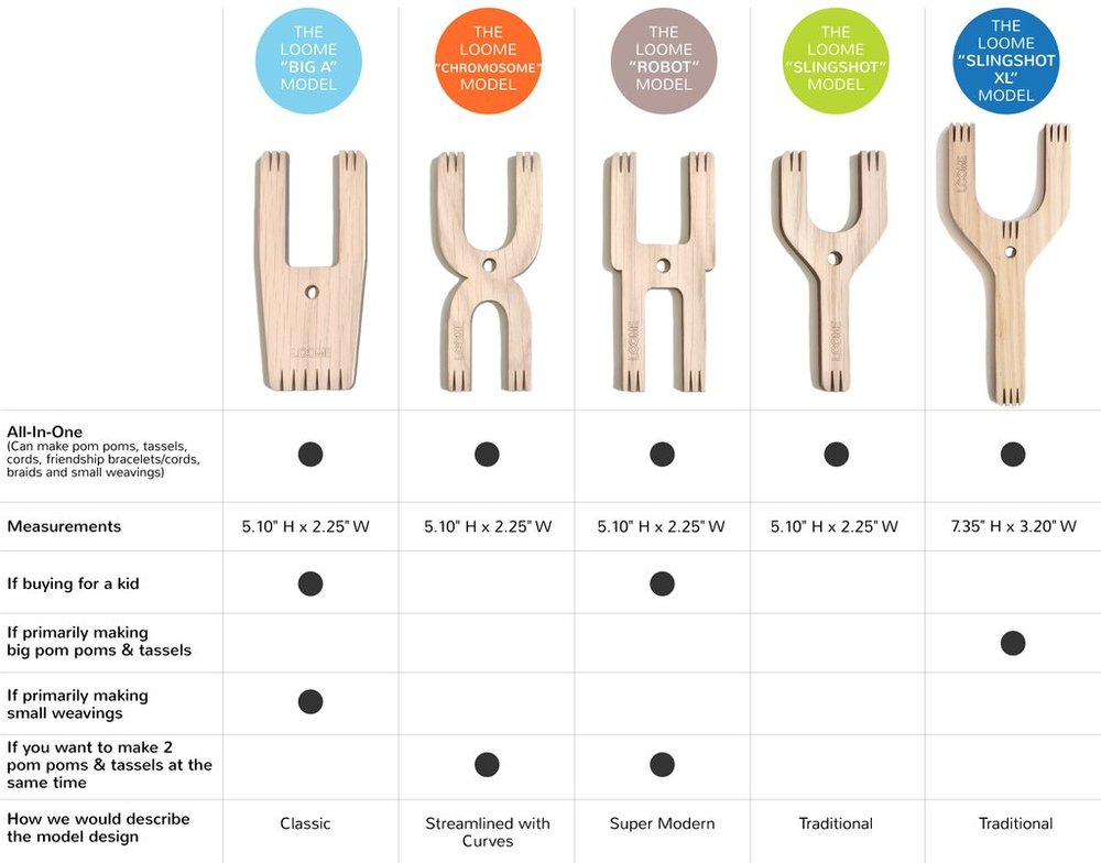 Loome Tools: Comparison Chart