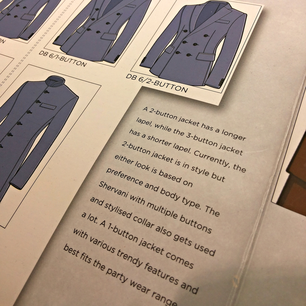 A quick info about suits and its styles.