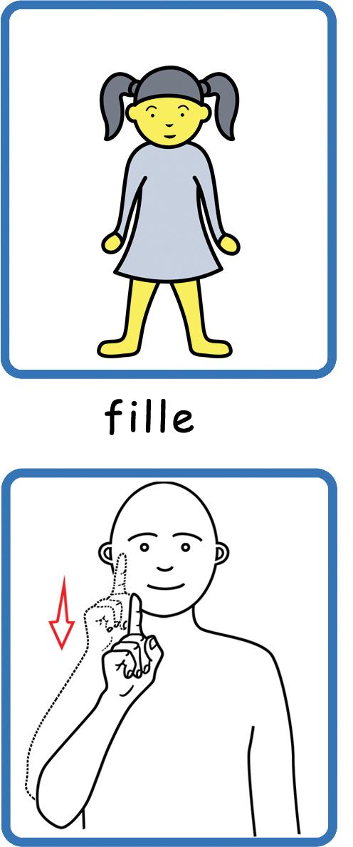 signe LSF-fille — Symbolicone | jeux et application pour faciliter ...