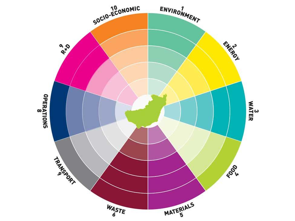 GIV-system-wheel.jpg