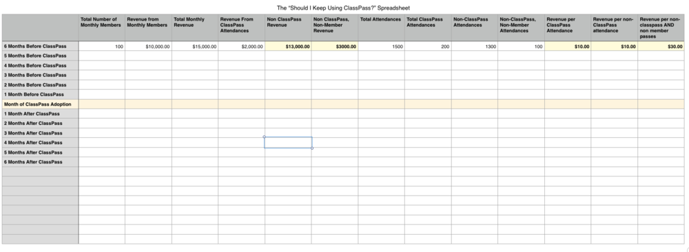It's amazing what a simple spreadsheet can do for you!