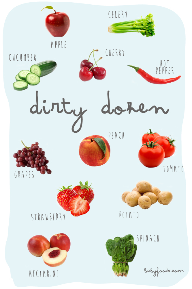 Dirty Dozen Organic Produce List Baby Foode