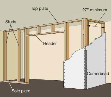 Need More Closet Space? You Can Gain Tons Of Storage Space By Stealing A  Few Feet From A Room And Building A New Closet, Complete With Double Doors.