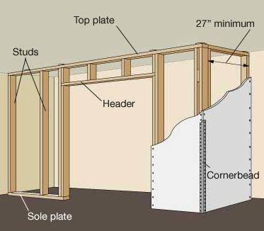 Closet build out decorlink for Build a room