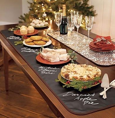 Handdrawn 2.jpg & THANKSGIVING SPECIAL: Table Setting Ideas u2014 E PEYTON COCHRAN interiors