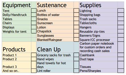 Market Checklist.jpg