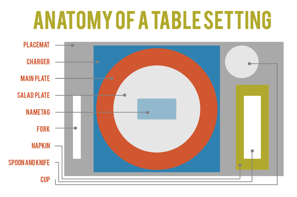 Anatomy of a Tablesetting.jpg