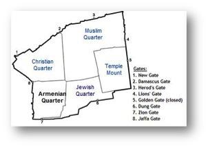 jerusalem-quarters.jpg