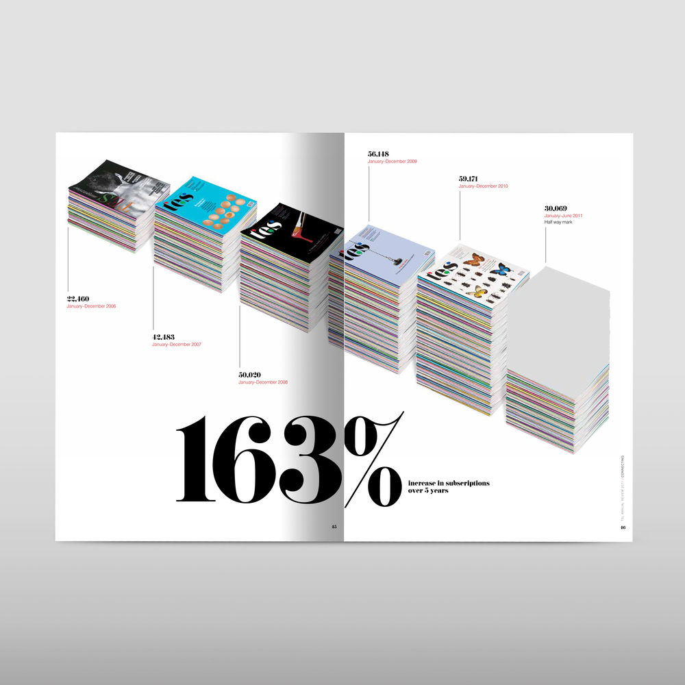 TSL Education Annual report layout design.jpg