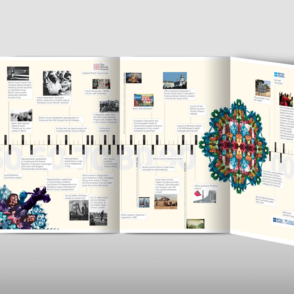 layout design for a British council charity annual report.jpg