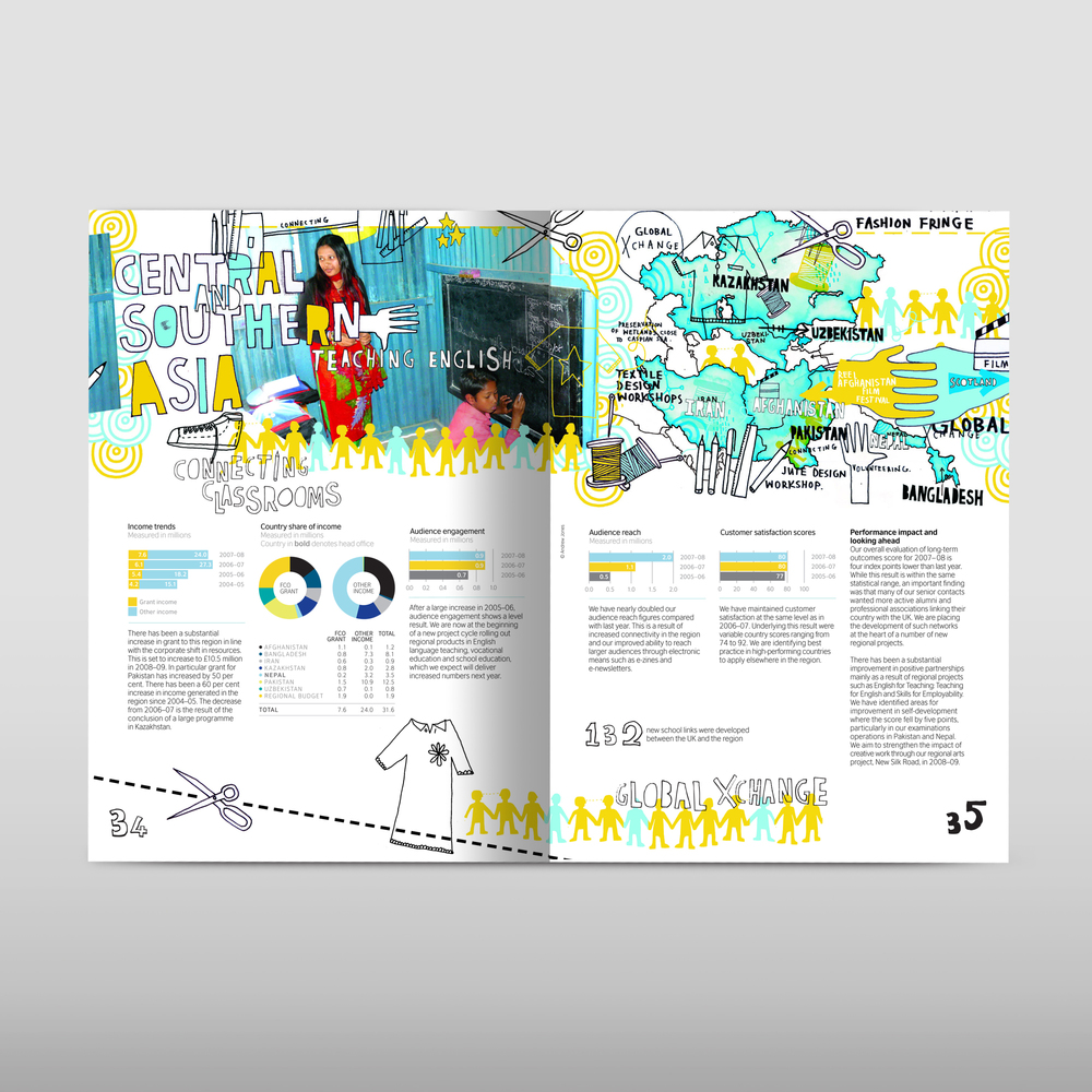 annual report illustrated pages.jpg