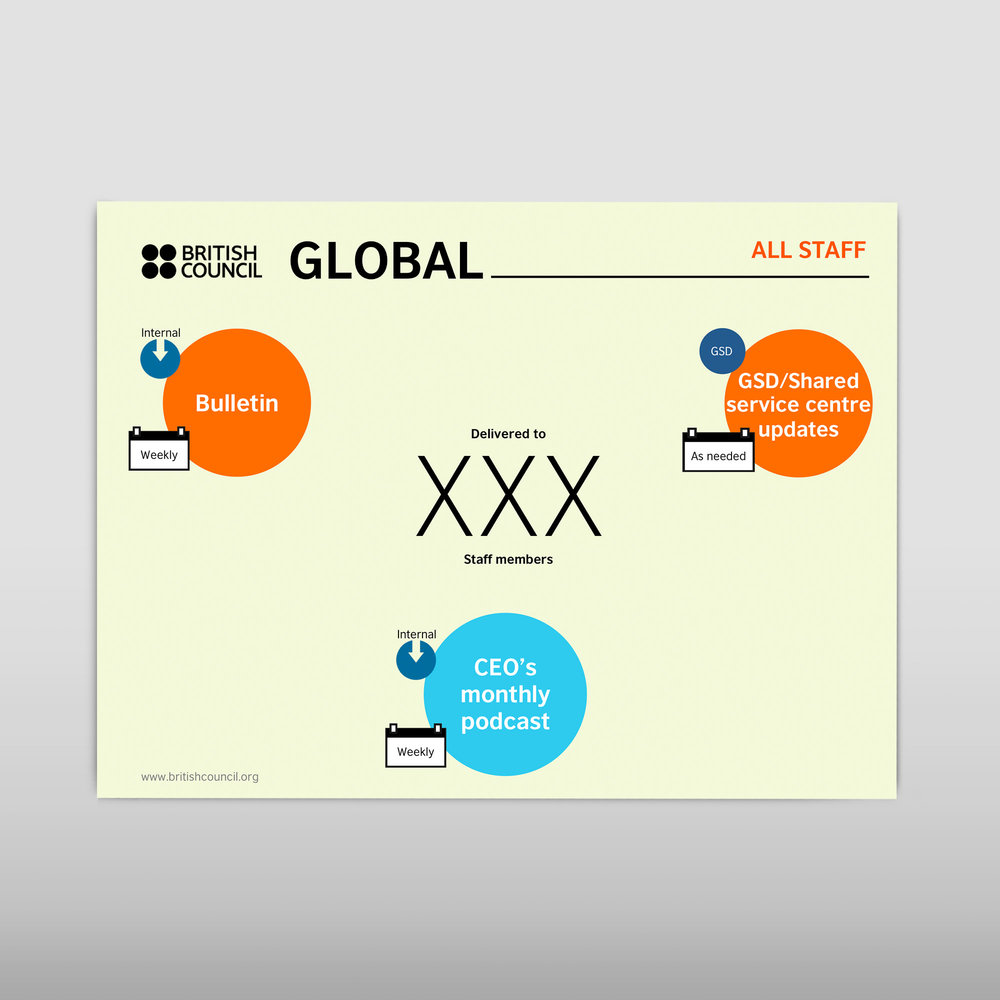 _Powerpoint-design-British-council-internal-ecomms-audit-02.jpg