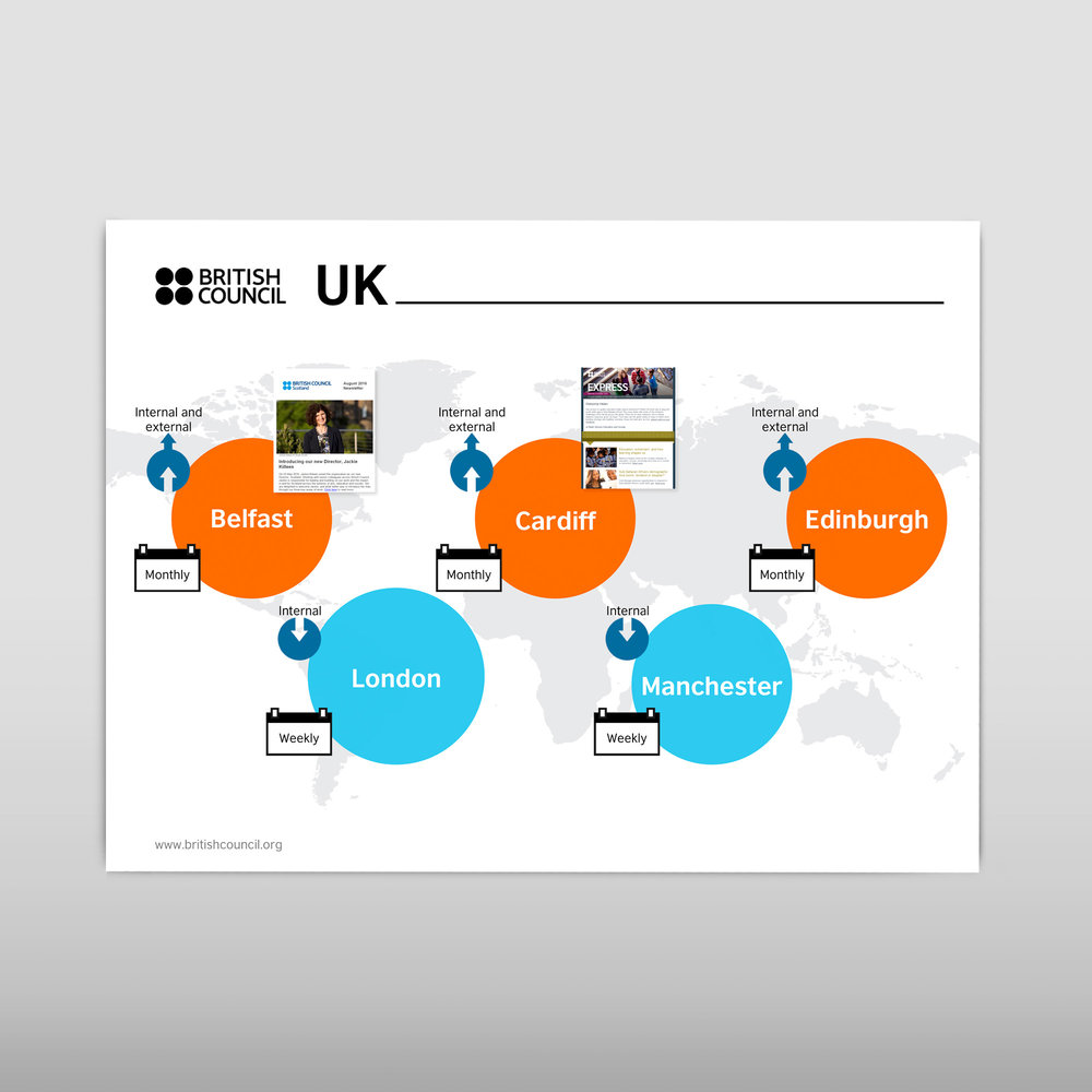 _Powerpoint-design-British-council-internal-ecomms-audit-07.jpg