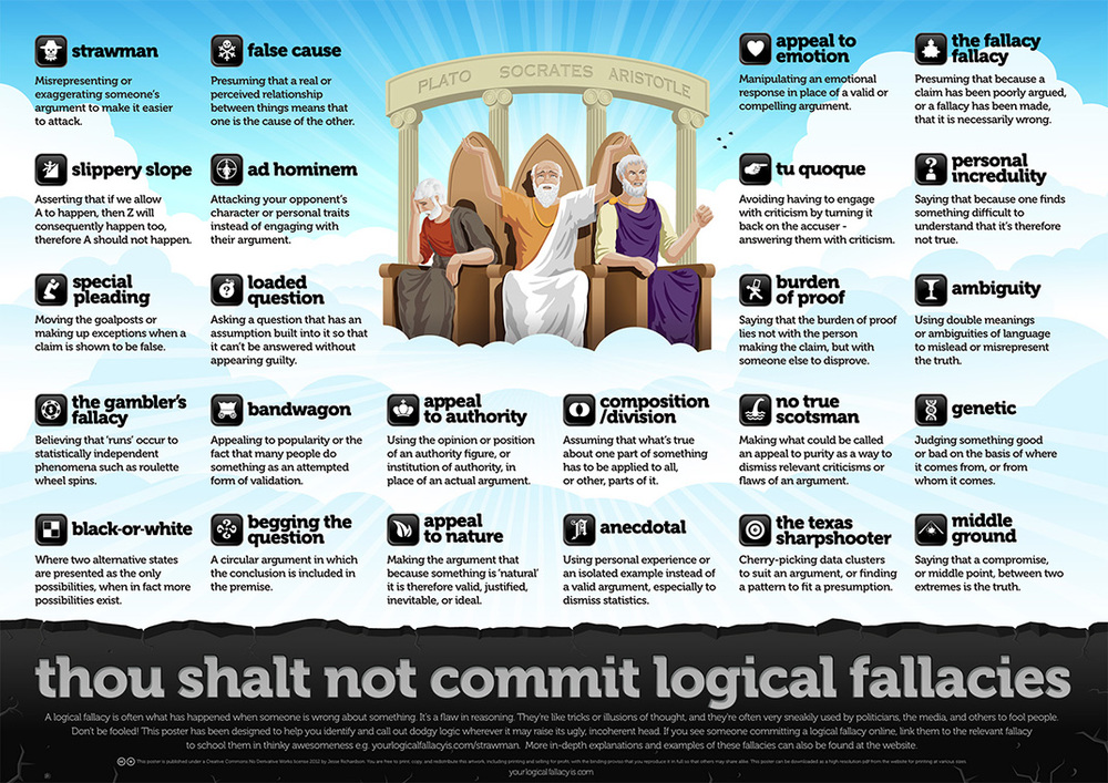 logicalfallacies.jpeg