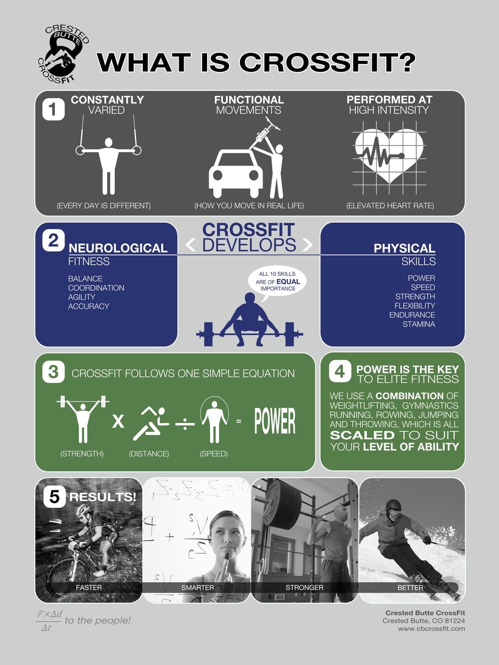 A totally awesome infographic to explain CrossFit simply to your friends and family!