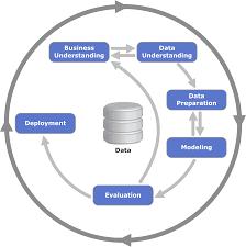 data-mining-flow