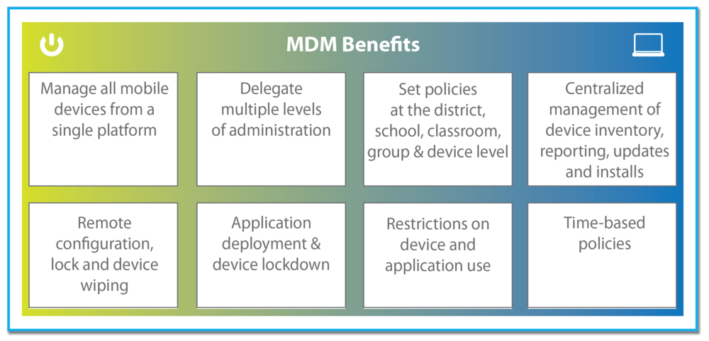 C1-MDM-Benefits.png