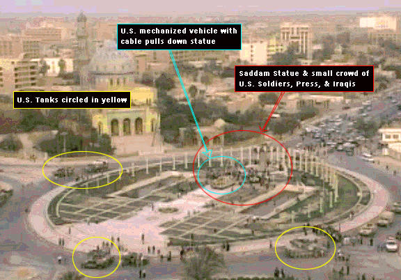 Illusion and reality in post-Saddam Iraq.