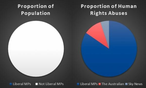 Final combined chart.jpg