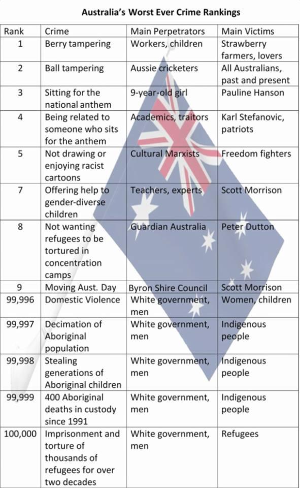 Australia's crimes.jpg