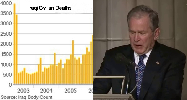 Civilians and Bush Final.jpg