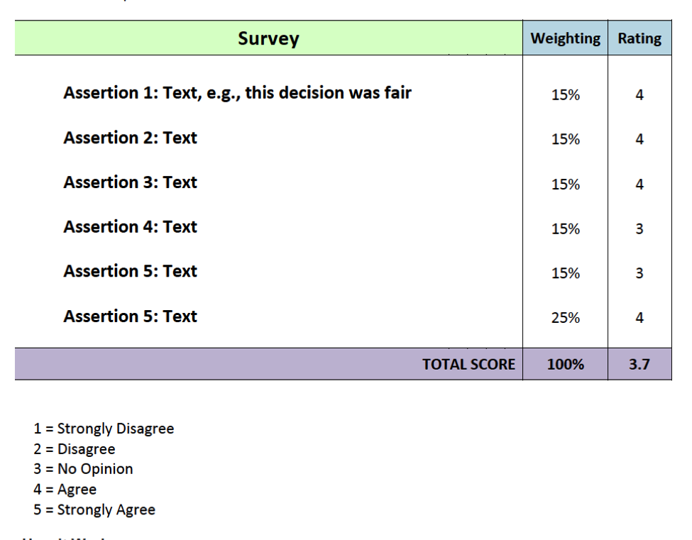 survey table.png