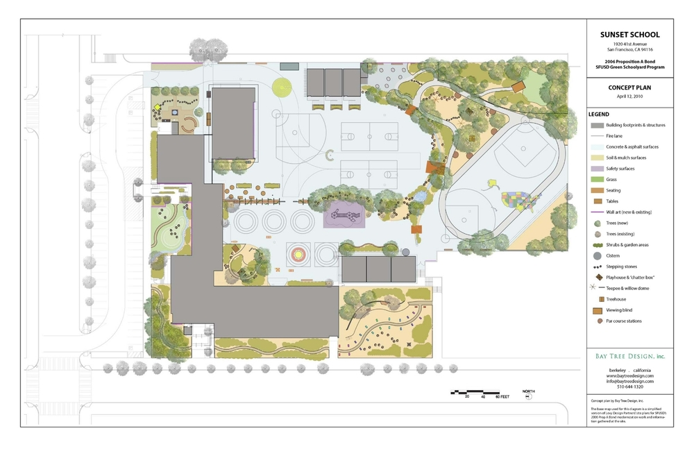 Masterplan for Sunset School