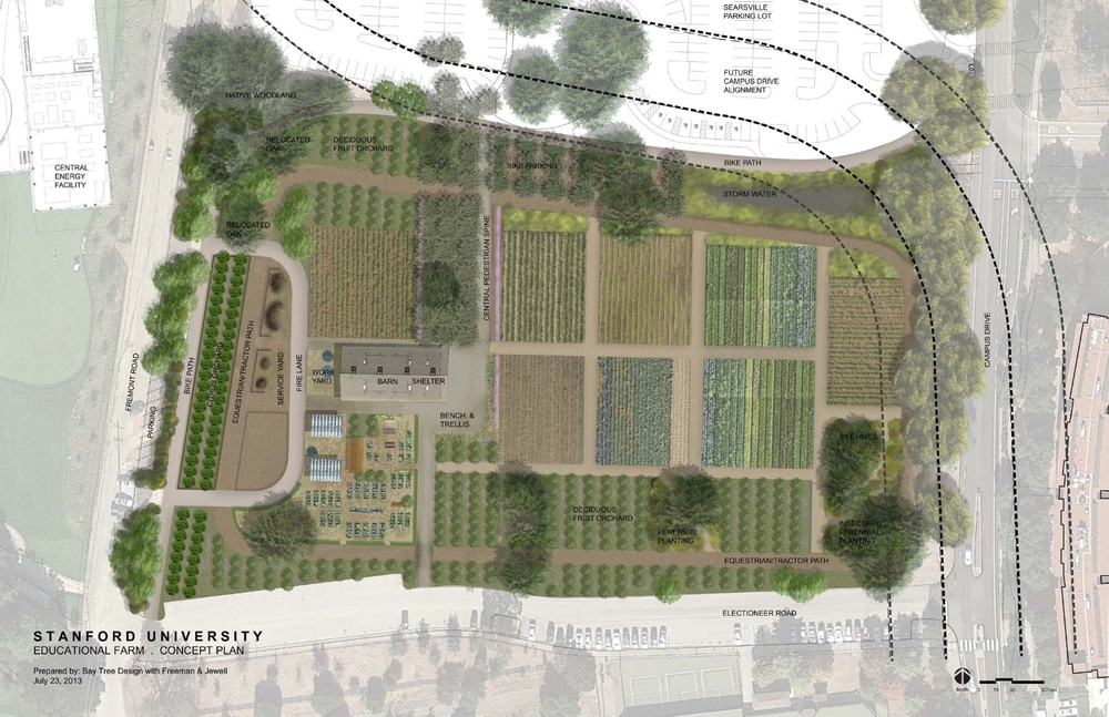 Stanford Educational Farm Plan