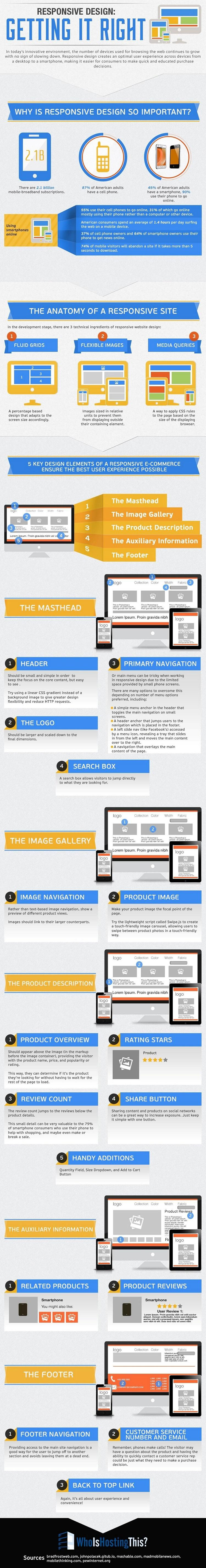 responsive-design-getting-it-right-infographic-mprofs.jpg