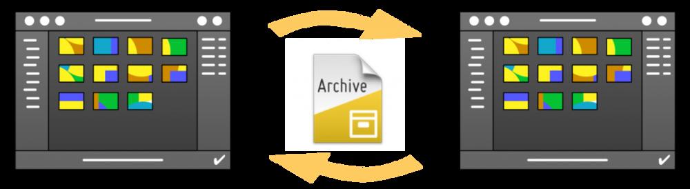 figure 1: metadata exchange between workstations
