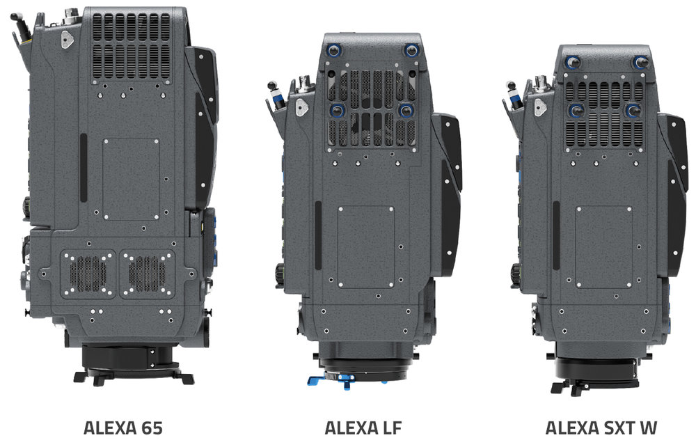 The Alexa LF is closer in size to the Alexa SXT W than it is to the 6.5K Alexa 65.  ARRI