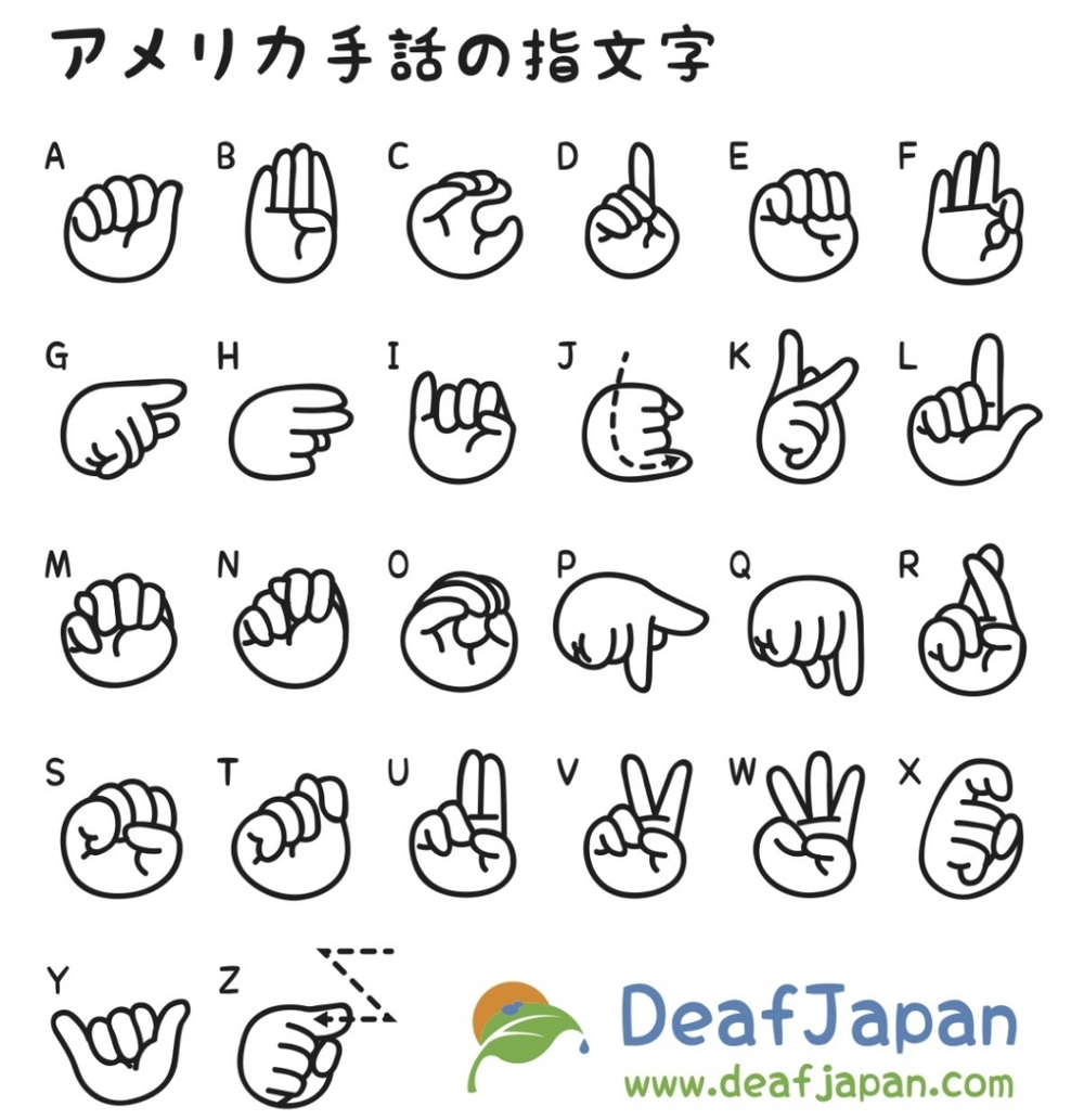how to say thank you in japanese sign language