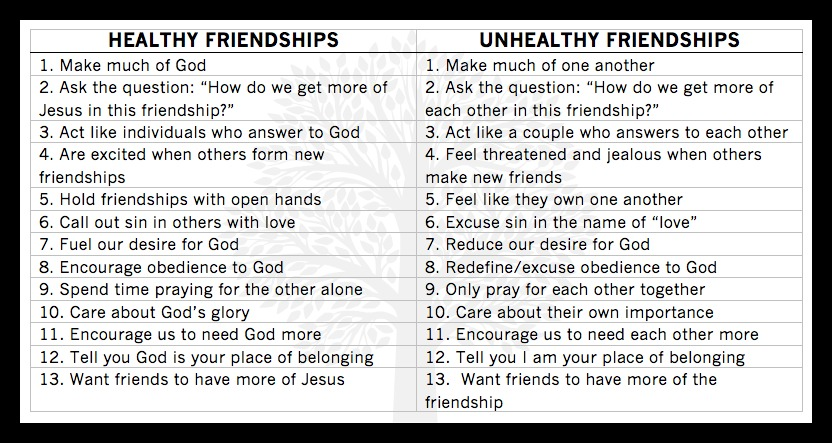 healthy vs unhealthy friendships