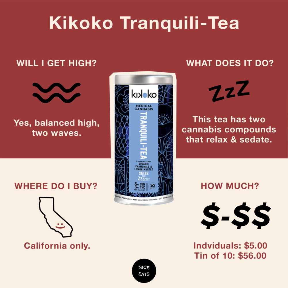 5. Kikoko Tea - You know Sleepytime? The tea with the cute bear in the PJs? That teddy is a fraud. Cue a more potent herbal tea: Both Kikoko's Tranquili-tea and Sympa-tea are incredible at banishing blues and, in the case of Tranquili-tea, you'll get an incredible night's sleep. Rich in CBD, the cannabis compound that reduces anxiety, and CBN, the cannabis compound that helps sedate you, this is great for nights when you're tempted to endlessly scroll through your ex's Insta, and Raya, etc. etc.
