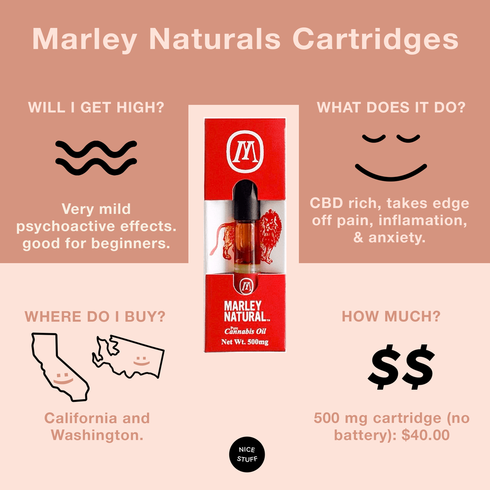 Marley Naturals Cartridge - Vaping is a faster way than, say, edibles—which can take up to two hours—to get cannabis into your bloodstream. If shit is hitting the fan, we recommend Marley Naturals. The brand sources its cannabis locally and tastes fantastic. One of our favorite cannabis-derived CBD dominant cartridges, it still has some THC helping round out edges that have gotten a little too sharp.