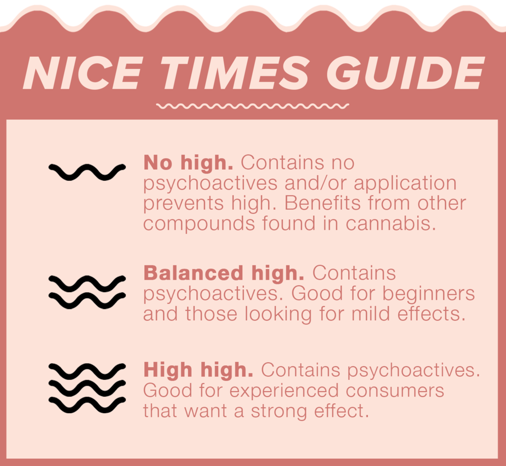 Nice-Times-Guide.png