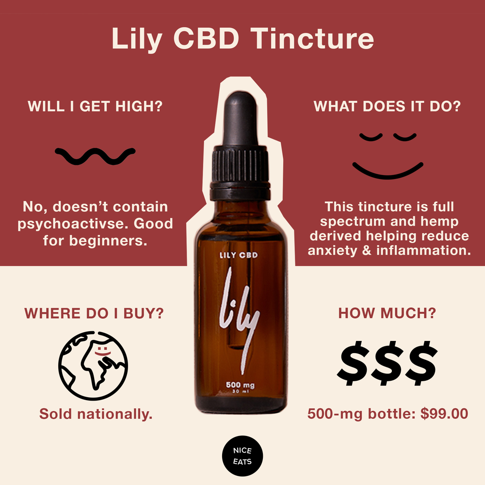 7. Lily CBD - Can't stress (pun intended) this enough: not all CBD is created equal. (For a quick refresher on CBD, a compound that's found in both hemp and cannabis, head to our site.) Lily CBD ticks all the boxes for what matters in a hemp-derived CBD. It's full-spectrum, meaning the CBD has all the benefits of hemp; sustainably grown from pesticide-free plants; provides third-party lab results so you know it's safe—and it doesn't hurt that the branding is cute. We can tell you from personal experience that it's a great way to get your stress levels down. While $99 for 500 milligrams may give you sticker shock, you get what you pay for: In this case, some of the highest-grade, properly tested, and correctly labeled CBD tinctures in the game.