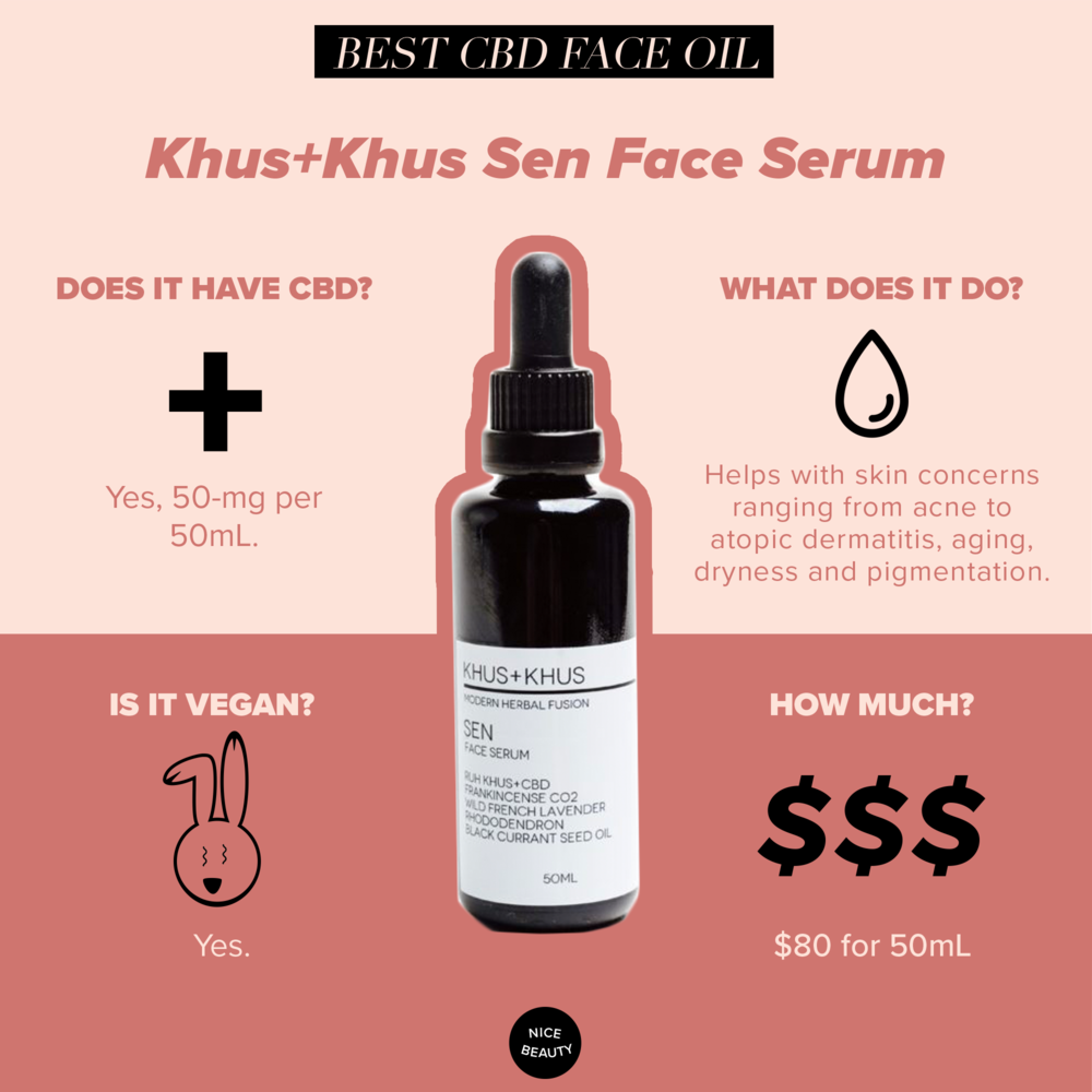 Khus+Khus Sen Face Serum - Face oils are hit or miss. Sometimes they don't soak into your skin, leaving it greasy and impossible to get any makeup to set, other times they can leave your skin feeling dry. With floral and woody notes, this light oil is great for sensitive skin and/or anyone that wants an instant glow without the grease. Active ingredients include Eco-certified Hemp Extract + Ruh Khus + Rhododendron, Somalian Frankincense, Co2 + Wild French Lavender, and Black Currant Seed Oil.