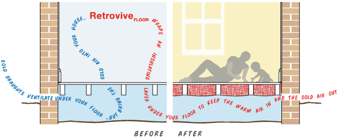 Retrovive floor for Cold floor insulation