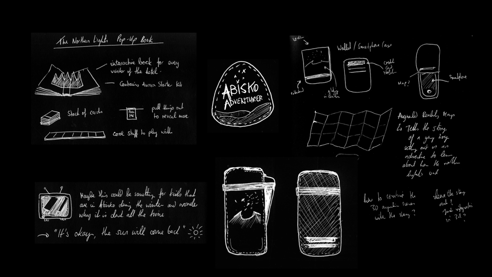 Early concepts showing an Abisko Adventurer badge, a popup book and an iPhone leather case that visitors could take home (Abisko Starter Pack):