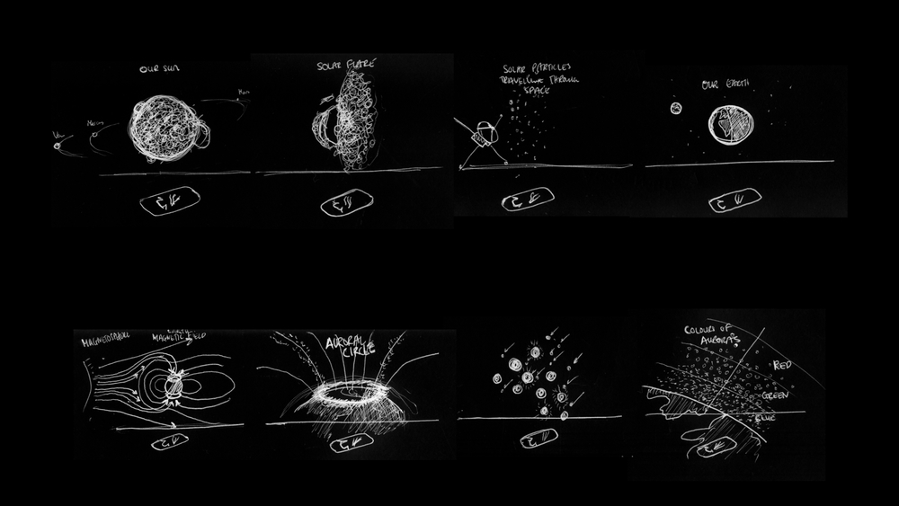"Early concept sketches of the story ""Life of a Solar Particle"" using the hotel keycard as a means to map the projection in 3D space."