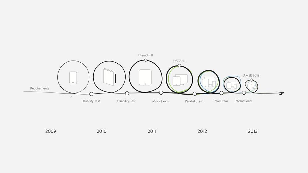 Ideo Interview PDF.014.jpg